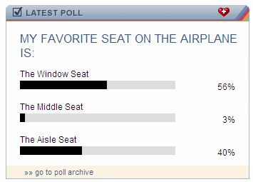 Southwest Airlines Poll